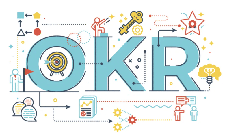 Eksempel på oppsett av OKR